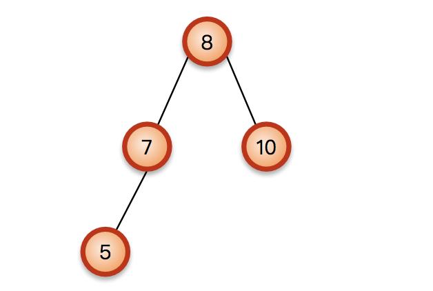 一个简单的AVL树